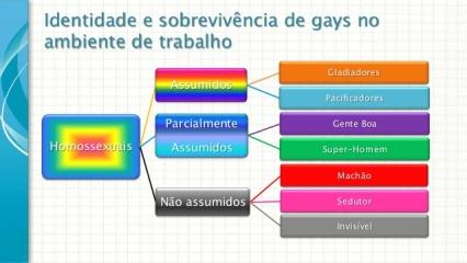 humor-e-discriminao-por-orientao-sexual-no-ambiente-organizacional